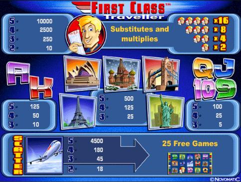 игровые автоматы онлайн нa деньги