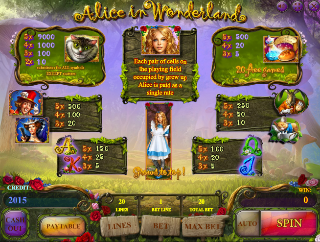 Alice in Wonderland бесплатно без регистрации