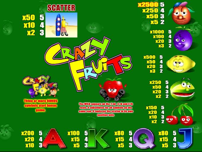 Игровые автоматы играть бесплатно крейзи помидоры игры автоматы азартные